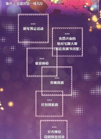 安康up阿噗新年祭3.0