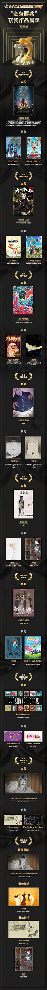"""2020""""金海豚奖""""动画组获奖名单.jpg"""