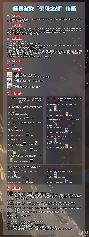 荣耀之战攻略.jpg