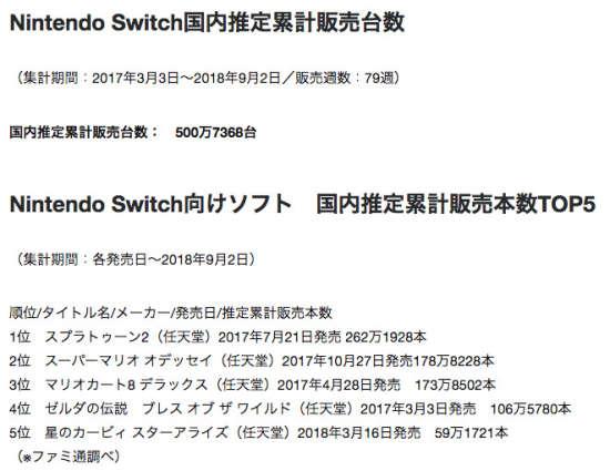 游戏,switch